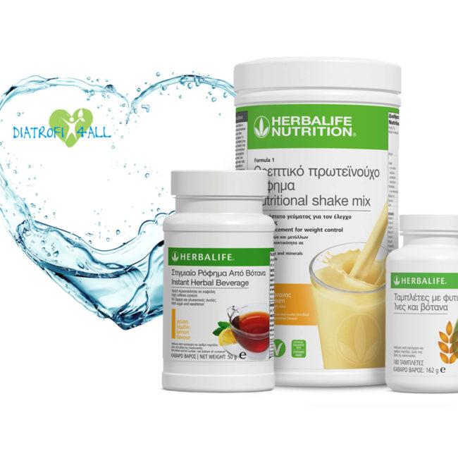 Πρόγραμμα Διατροφής Detox